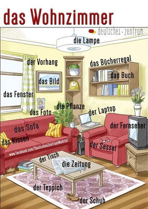 Wohnzimmer Deutsch Wortschatz Grammatik Aleman German Daf