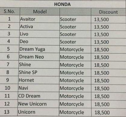 Related Image Honda S 10 Things Hero