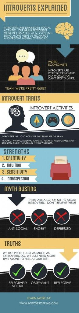 Introverts Explained Infographic - Introvert Spring (Except if you also have ADHD, then you're a chatty Cathy :)