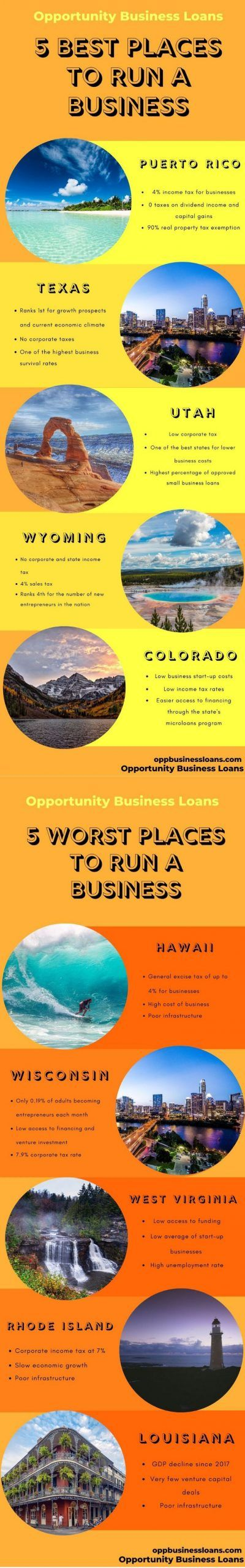The 5 Best And Worst Places In America To Run A Business According To The U S Bureau Of Labor Statistics Business Infographic Places In America Infographic