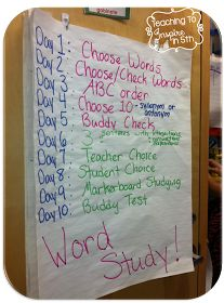 I love this! Make the focus of spelling on really learning the words not just memorizing the list for a week. Great for any grade! Teaching To Inspire In 5th: Word Study in the Upper Grades