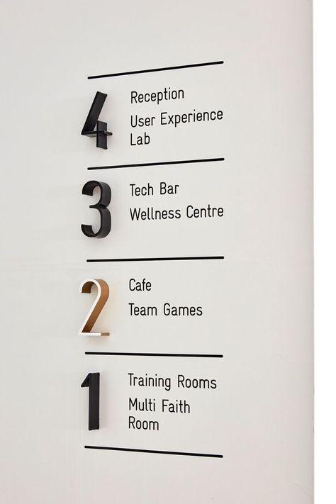 Signage | Modern Wayfinding Sign Design