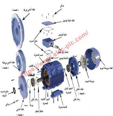 التعرف على أنواع وتركيب المحركات الكهربائية Ex Quotes Books Free Download Pdf Books