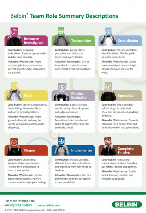 200 Ideas De Liderazgo Liderazgo Pensamientos Motivacion Frases