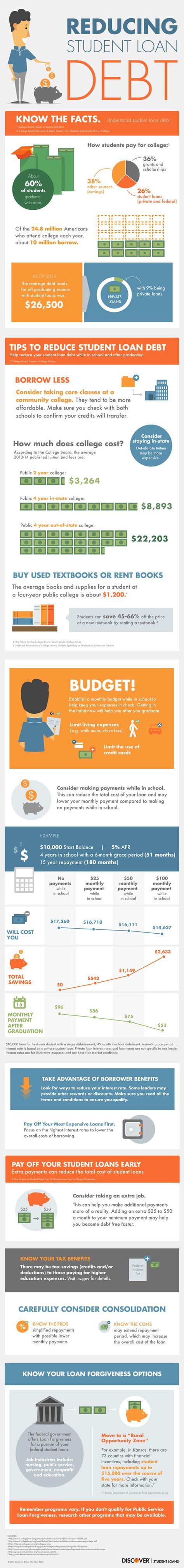 Reducing Student Loan Debt   #infographic #StudentLoan #Debt #College