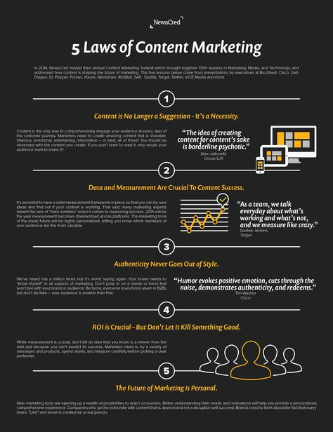 5 Laws Of Content Marketing (Infographic)