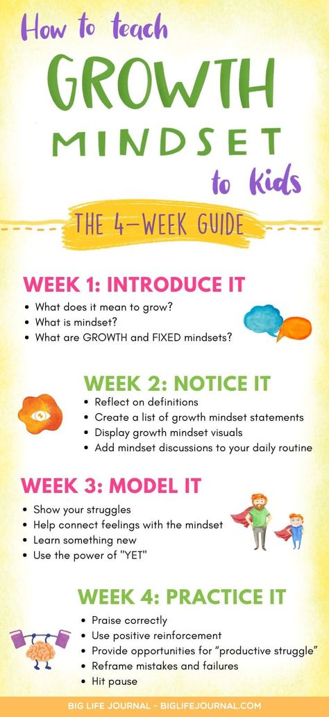 How to Teach Growth Mindset to Kids (The 4-Week Guide)