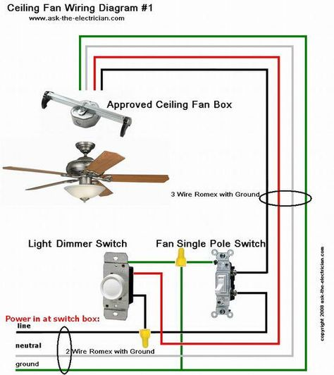 Ceiling fan wiring diagram 1 for the home pinterest ceiling on ceiling fan repair wiring diagram ceiling fan wiring diagram hunter Squirrel Cage Fan Wiring Diagram
