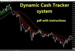 R082 Dynamic Cash Tracker System Indicator Mt4 Forexhowto Forex