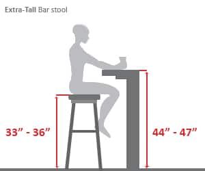 Pin By Marina Coy On Decoration Bar Stool Height Guide Bar