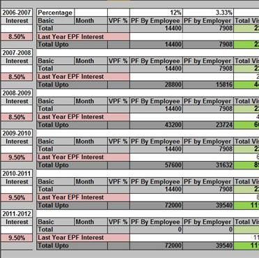 Epf Calculation Excel Template Excel How To Plan Templates