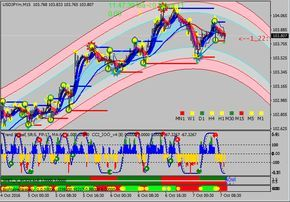 Nufnumiz System Is A Forex Trading System It Is An Extremely