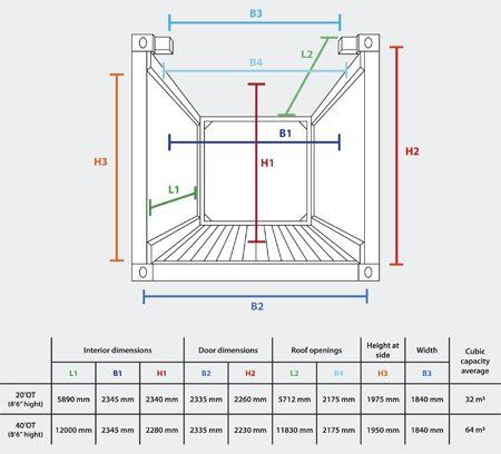 die besten 25 behlterabmessungen ideen auf pinterest versandbehlterabmessungen containerhaus design und containergebude - Versand Container Huser Design Plne
