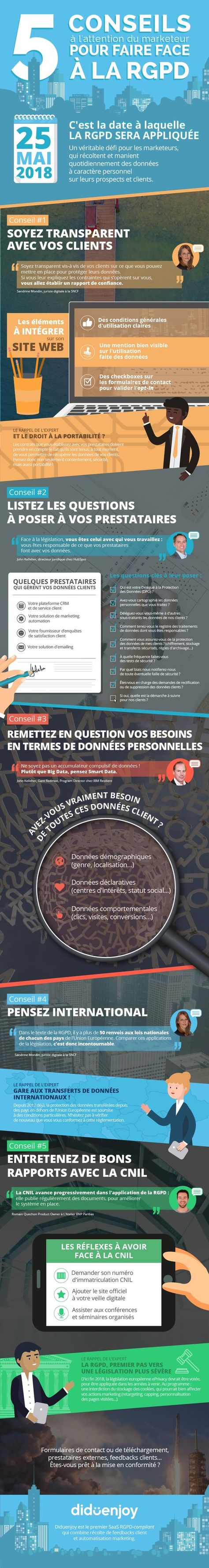 Infographie marketing : 5 conseils d'experts de la RGPD