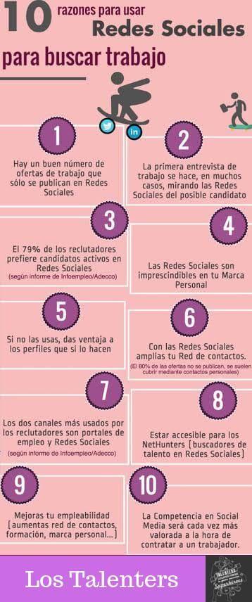 10 Razones Para Usar Las Redes Sociales Para Buscar Trabajo Consejos Para La Búsqueda De Empleo Como Encontrar Trabajo Busco Trabajo
