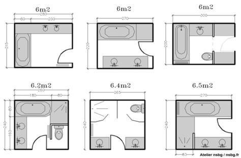 Die Besten 25+ Badezimmer 4 5 M2 Ideen Auf Pinterest | Badezimmer 6 5 M2,  Badezimmer 6m2 Und Sims
