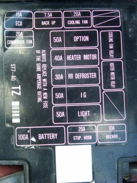 fuse box diagram 94-97 accord - honda-tech - honda forum discussion | fuse  box, honda, fuses  pinterest