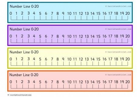 graphic about Printable Number Lines to 20 called Variety Line 0 in direction of 20 in Lead Traces (0-20 numberline