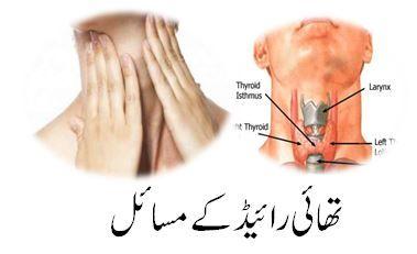 Thyroid Diseases Ka Ilaj With Home Remedies In Urdu For More