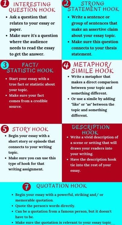 7 Excellent Essay Hook Writing Help Tip Tips College Plagiarism