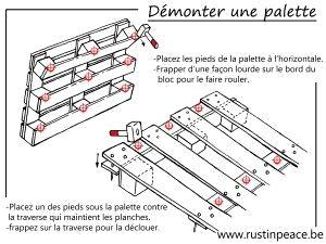 Plan Pour Meuble En Palette Ideas In 2020 Palette Furniture Palette Table Palette