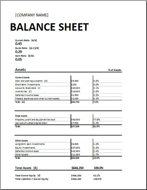 Calculating Ratios Balance Sheet Download At HttpWww