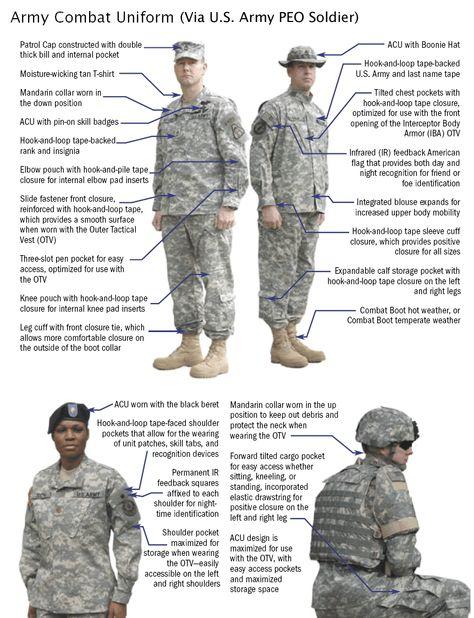 Army combat uniform acu army combat uniform authorized authentic army combat uniform acu army combat uniform authorized authentic army combat uniform acu americana pinterest toneelgroepblik Choice Image