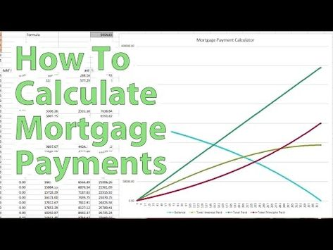 Monthly Housing Payment Calculator With Images Mortgage