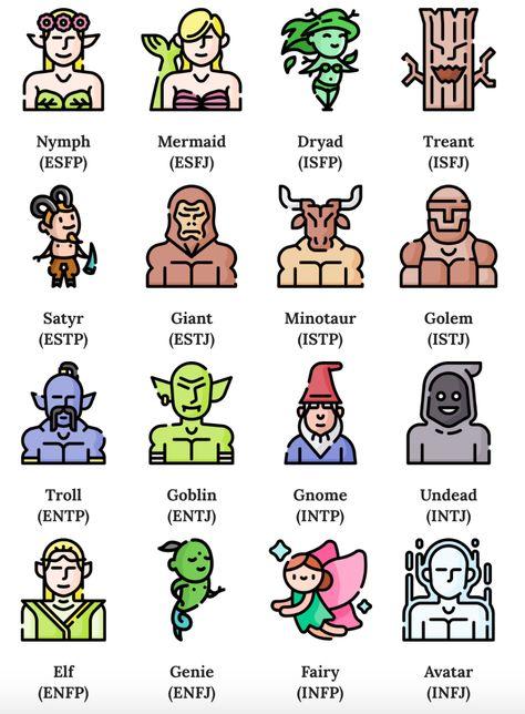 16 Races Personality Test - Archetopias