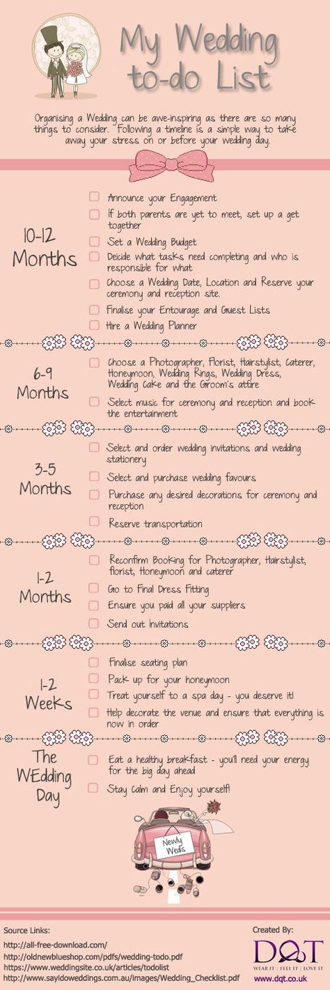 The Ultimate Wedding Planning Checklist Timeline What S And Create