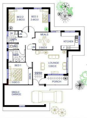 Simulation Plan Maison Idees
