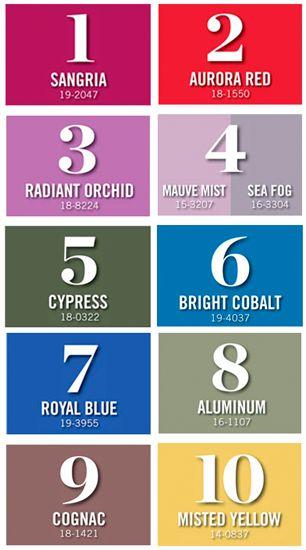 fashion, moda, cores, pantone, tendências, outono inverno 2014 2015, tons vibrantes, vermelho, verde caqui, azul cobalto, azul royal, klein, verde, amarelo, burgundy, style statement, dicas de imagem, consultoria de imagem, blog de moda portugal, blogues de moda portugueses