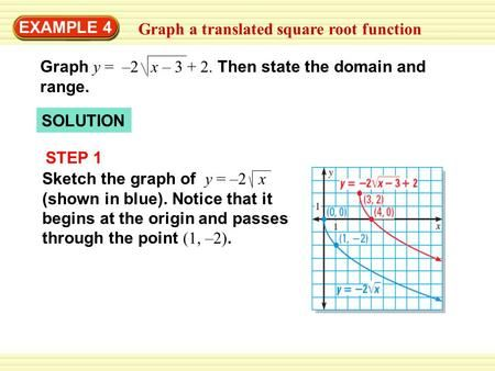 312e92cf2b832639db850649fccf148b - How To Get The Domain Of A Square Root Function