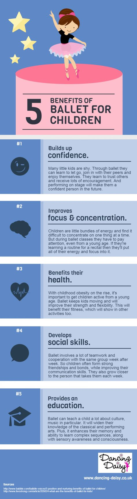 5 Benefits of Ballet for Children Infographic