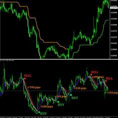 Forex Pairs Scanner Forex Pattern Scanner Mt4 Pattern Scanner