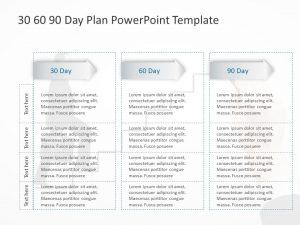Use 30 60 90 Day Plan Powerpoint Template To Do An Effective Goal