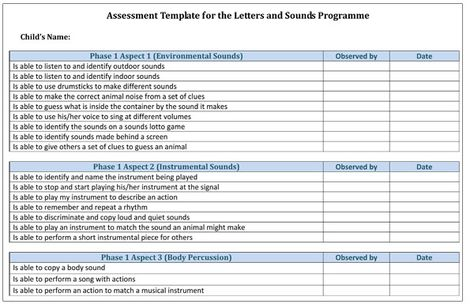 Assessment Template for the Letters and Sounds Programme - software assessment template