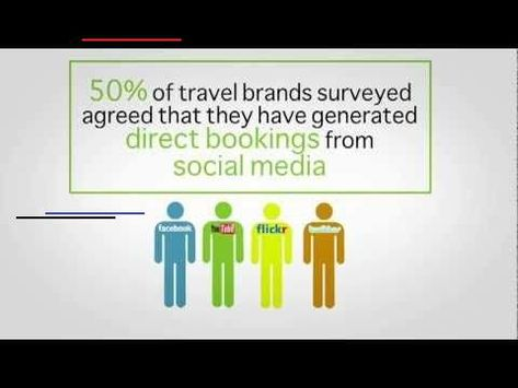 Social Media & Mobile in Travel Trends Social Media & Mobile in Travel Trends. #Marketing #SocialMedia #Travel<br>