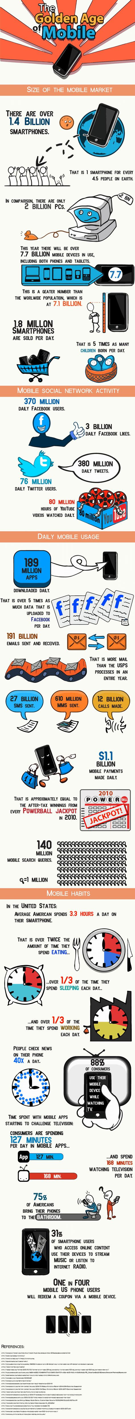 Social Media, Internet, SMS, Apps - Incredible Smartphone Stats, Facts & Figures [INFOGRAPHIC]