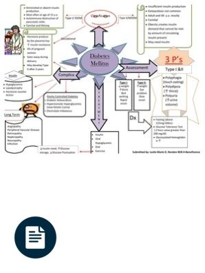 Natural Changes In Communities Concept Map