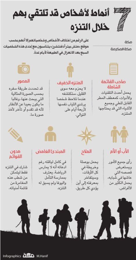 إنفوجرافيك 7 أنماط لأشخاص قد تلتقي بهم خلال التنزه صحيفة مكة Infographic Infographic Asos