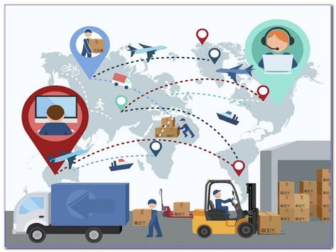 Free supply chain management courses online  Learn global