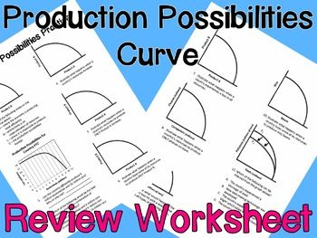 Production Possibilities Curve Worksheet Worksheets Doodle Notes This Or That Questions