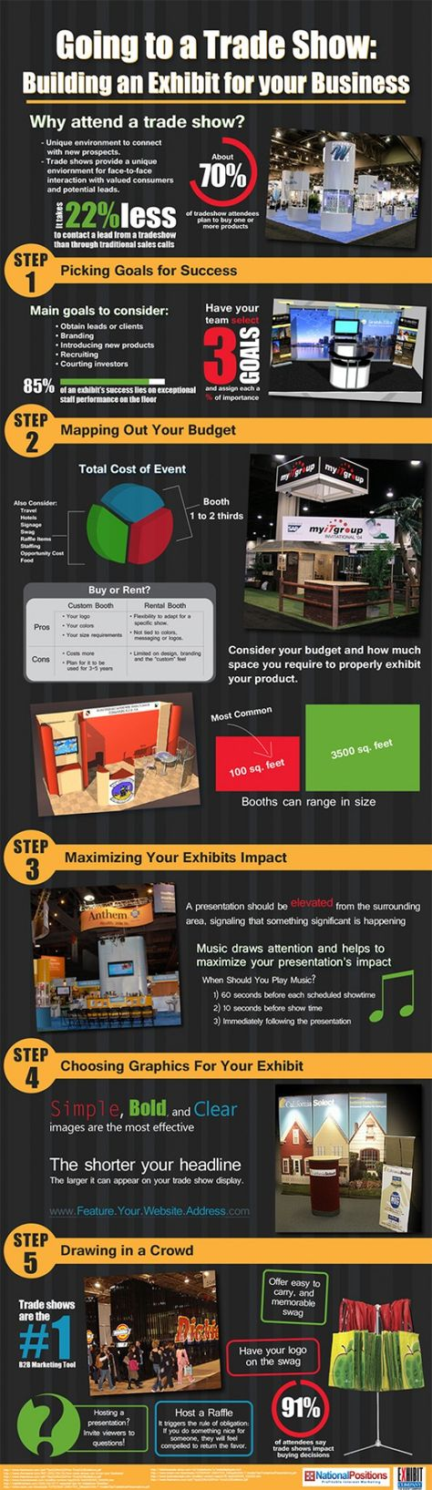 Creating the Perfect Trade Show Exhibit