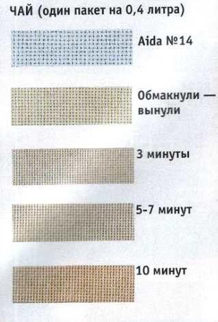 Омбре на ткани в домашних условиях