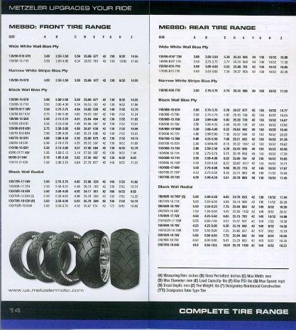 Motorcycle Rim Tyre Size