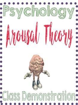 Psychology Motivation Arousal Theory Yerkes Dodson Law Interactive Demonstration Psychology Motivation Psychology Motivation