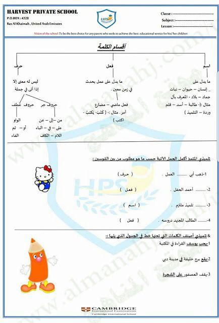 الصف الرابع لغة عربية الفصل الأول ورقة عمل أقسام الكلمة الحل Private School School Map