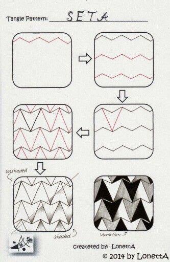 Seta Zentangle doodles how to Tangle: Pattern Tutorial #Tutorial #zentangle…