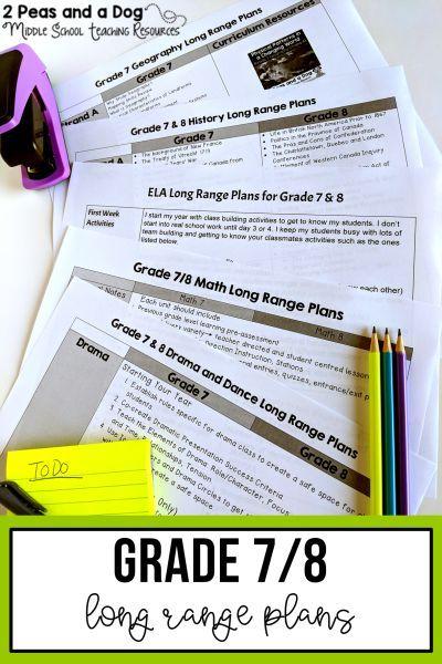 Grade 7/8 Long Range Plans Ontario Curriculum | Language Arts